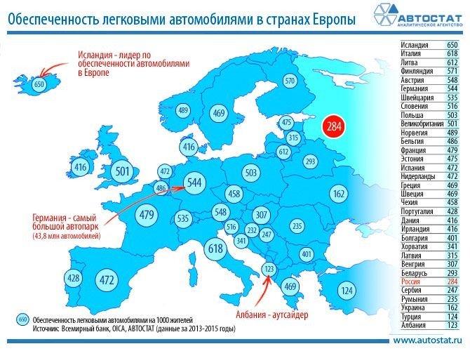 Автомобильные новости Воронежа, статистика автомобилей, уровень автомобилизации в России