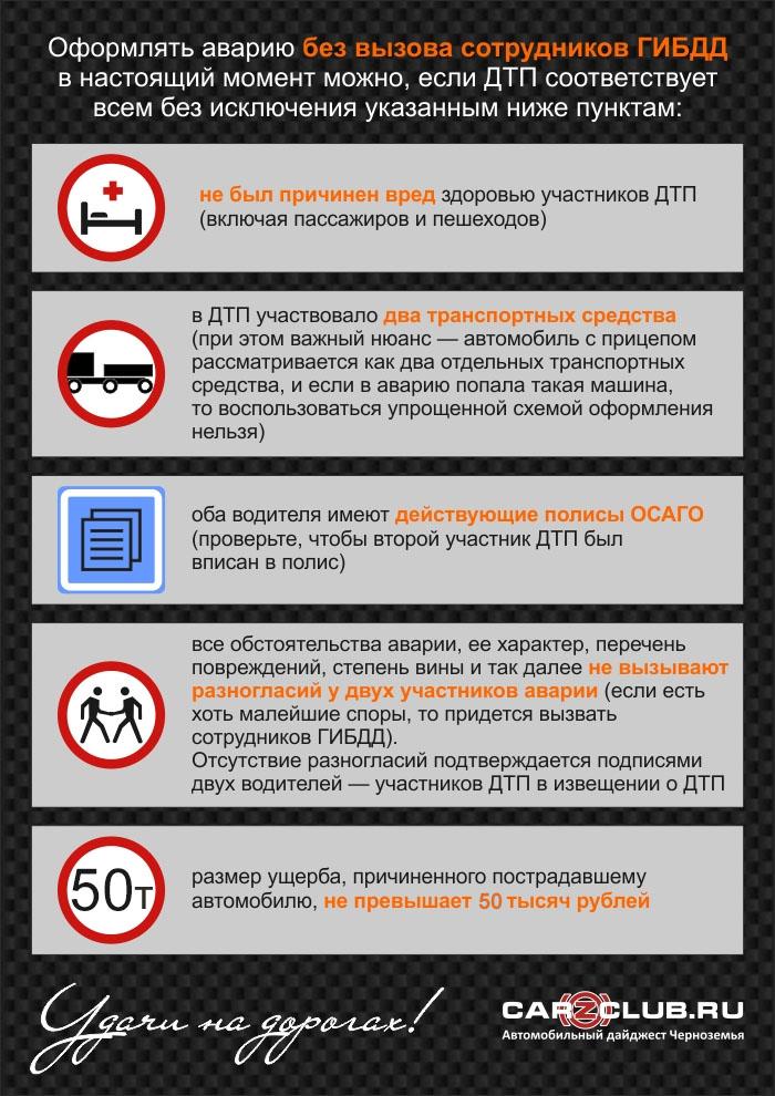 Европротокол Воронеж