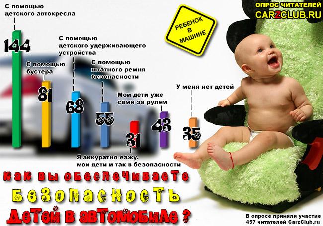 Автомобильные новости Воронежа, светоотражающие полосы, фликеры, carzclub, ДТП, дети ДТП, аварии, пешеходы