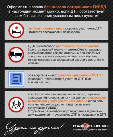 Автомобильные новости Воронежа, Автомобильные новости Черноземья, carzclub, автомобили, европротокол, ДТП