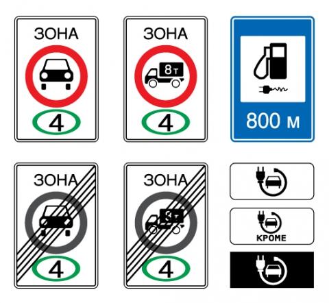 Автомобильные новости Воронежа, электромобили, carzclub, новые знаки, автомобильные новости Черноземья, новые ПДД