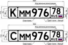 Автомобильные новости Воронежа, Автомобильные новости Черноземья, carzclub, автомобили, знаки, номера, номерные знаки, Гост