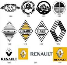 автомобильные новости, renault, рено сменил логотип, новый логотип рено