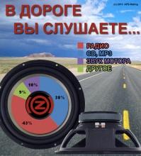 что слушают читатели CarzClub.ru за рулем опрос